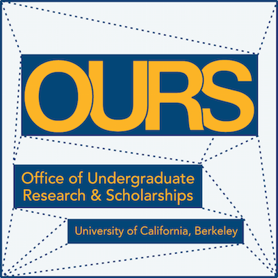Office of Undergraduate Research & Scholarships logo